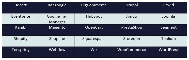 Ecommerce Platforms That Integrate With Facebook Pixel