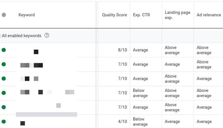 Quality Score Metrics